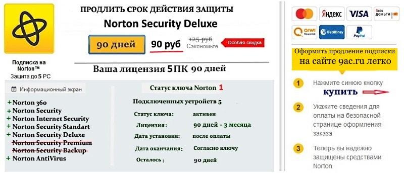 Купить ключ Norton Security Deluxe на 90 дней 5 пк по акции продлить срок действия подписки